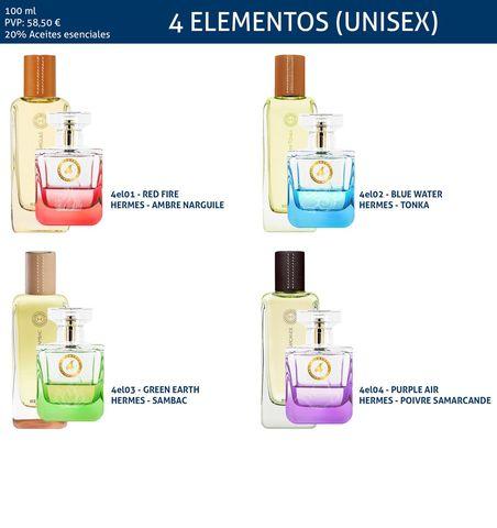 Perfume de hombre analizar
