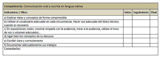 Conocer mujeres Valencia America–13019